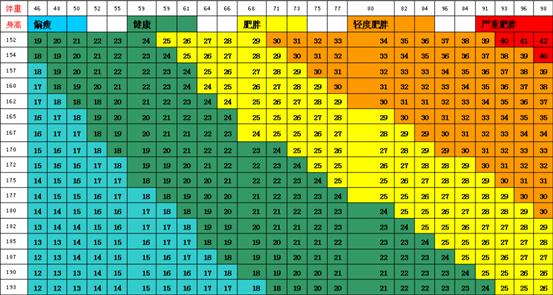 BMI指数图.png